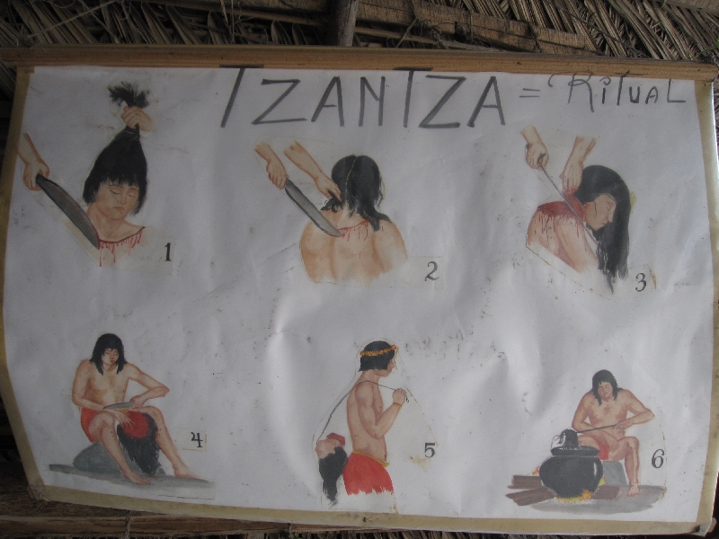 Photos of the Tzantza ritual at Museo Inti Nan, Ecuador