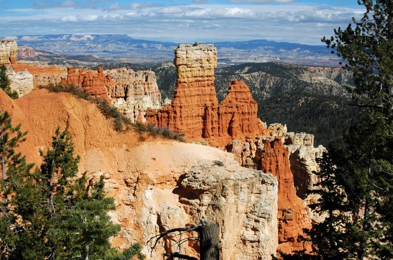 Bryce Canyon National Park United States Blog Review