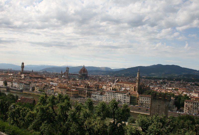 Florence Italy Travel Guide