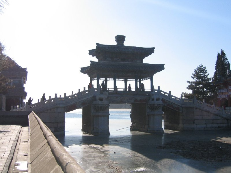 Photo Beijing and the Forbidden City example