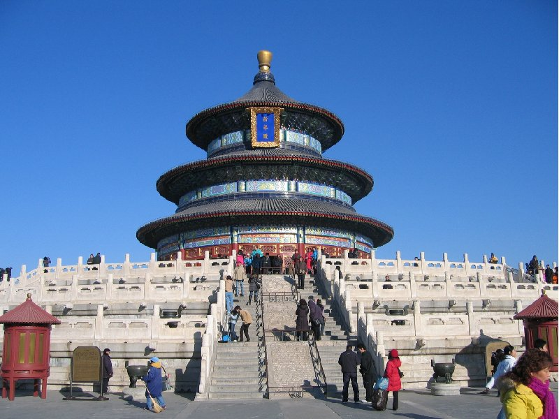 Things to do in Beijing China Trip