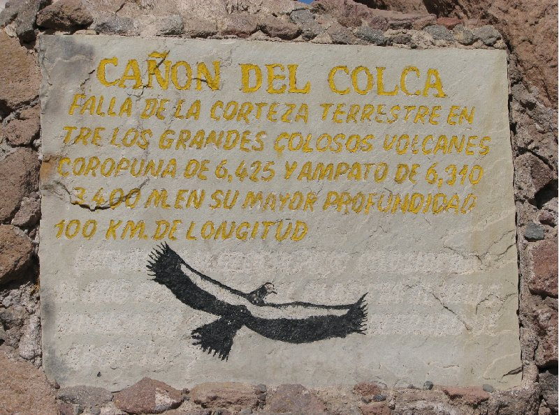 Colca Canyon Peru Travel Blog
