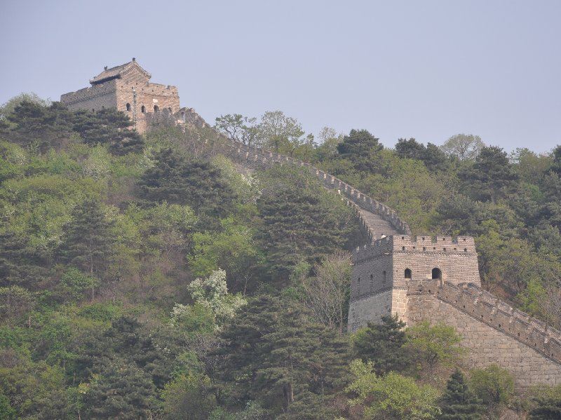 Things to do in Beijing China Trip Photo