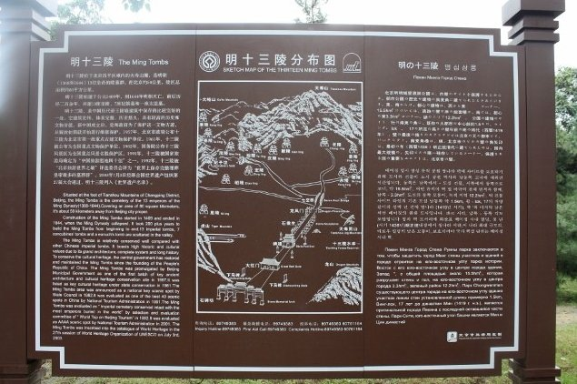 Trip to the great wall of China Changping Information