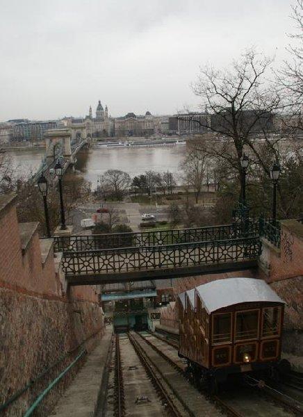 Trip to Budapest Hungary Travel Diary