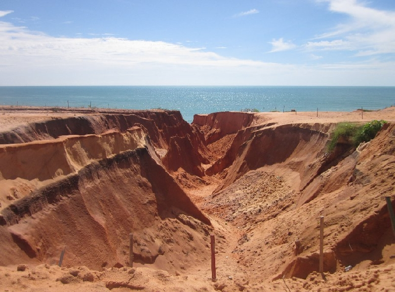 Canoa Quebrada Brazil Blog Photo